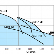 LBH-10HP-3
