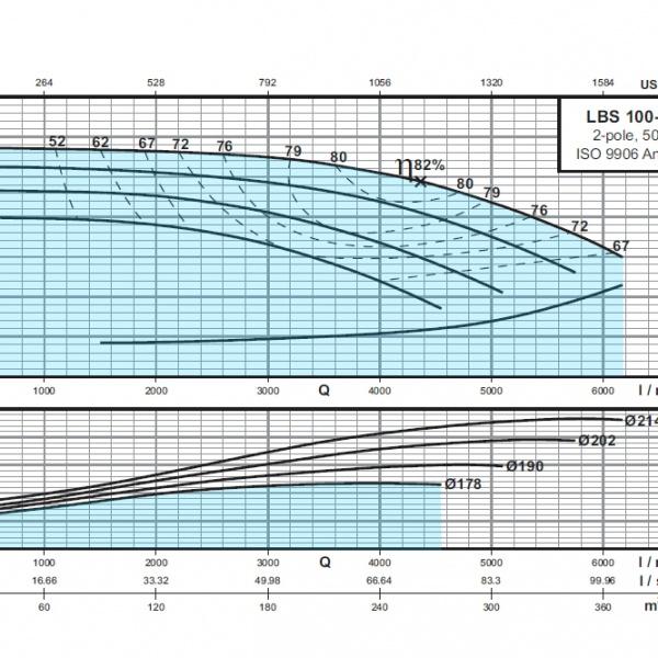 LBS-100-200