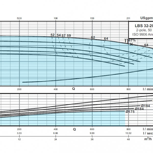 LBS-32-200L