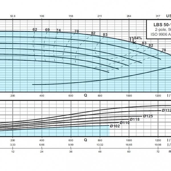 LBS-50-125L