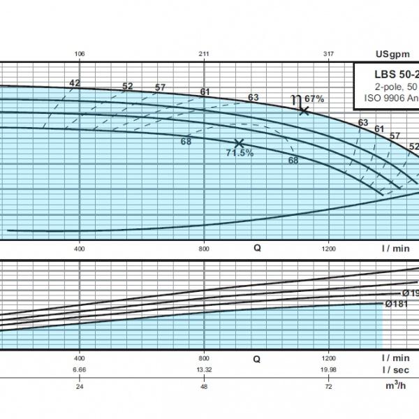 LBS-50-200