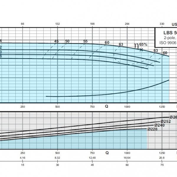 LBS-50-250