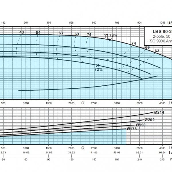 LBS-80-200