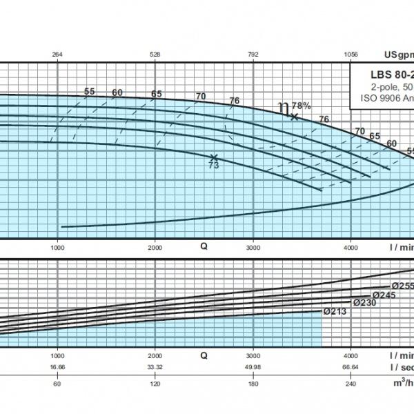LBS-80-250