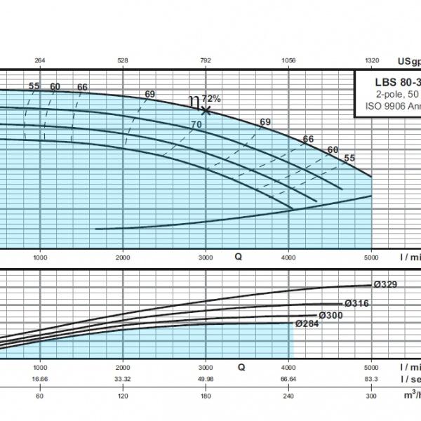 LBS-80-315