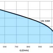 LHL-10HP