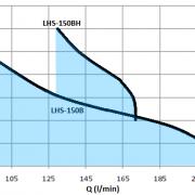 LHS-0.5HP