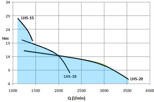 LHS-10HP-2