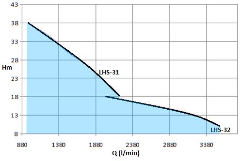 LHS-15HP-2