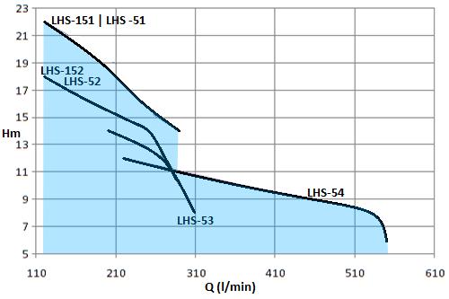 LHS-1HP