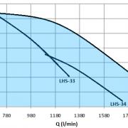 LHS-20HP