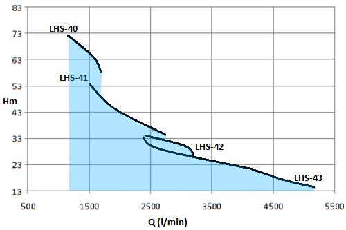LHS-30HP