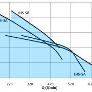 LHS-5HP